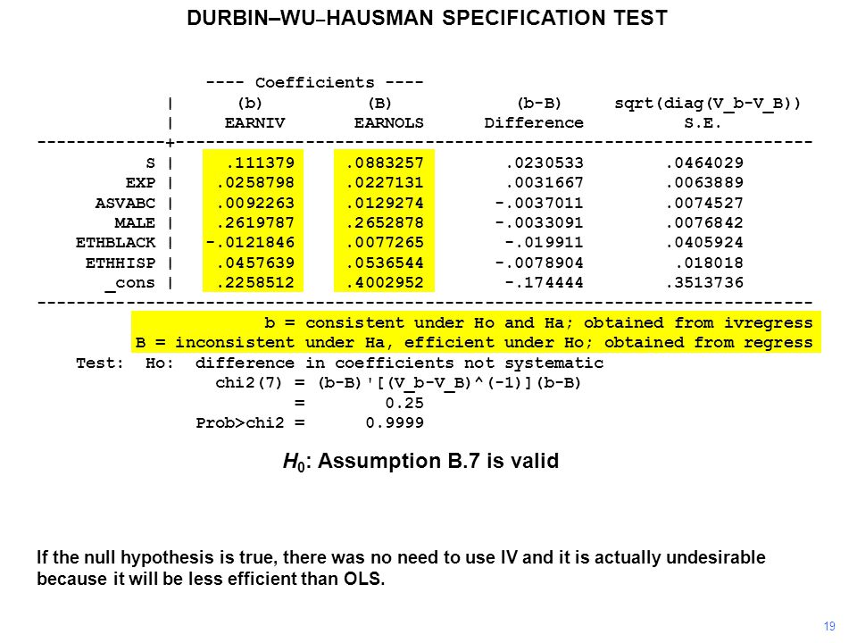 19 DURBIN–WU – HAUSMAN SPECIFICATION TEST If the null hypothesis is true, there was no need to use IV and it is actually undesirable because it will be less efficient than OLS.