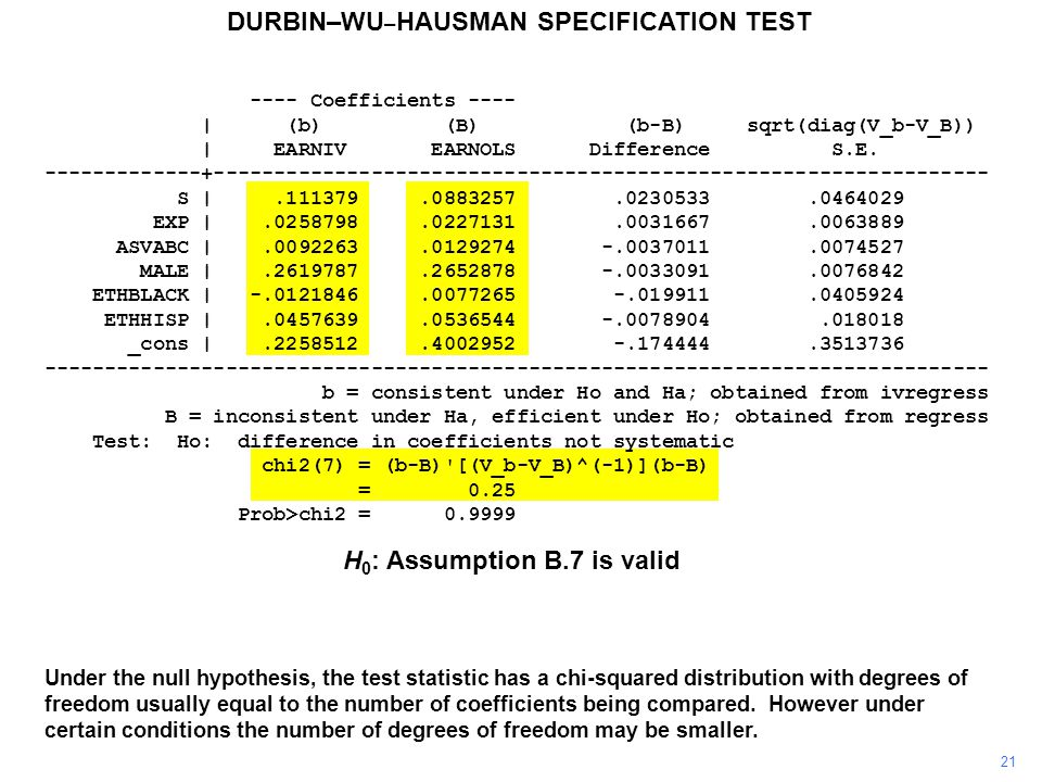 21 DURBIN–WU – HAUSMAN SPECIFICATION TEST Under the null hypothesis, the test statistic has a chi-squared distribution with degrees of freedom usually equal to the number of coefficients being compared.