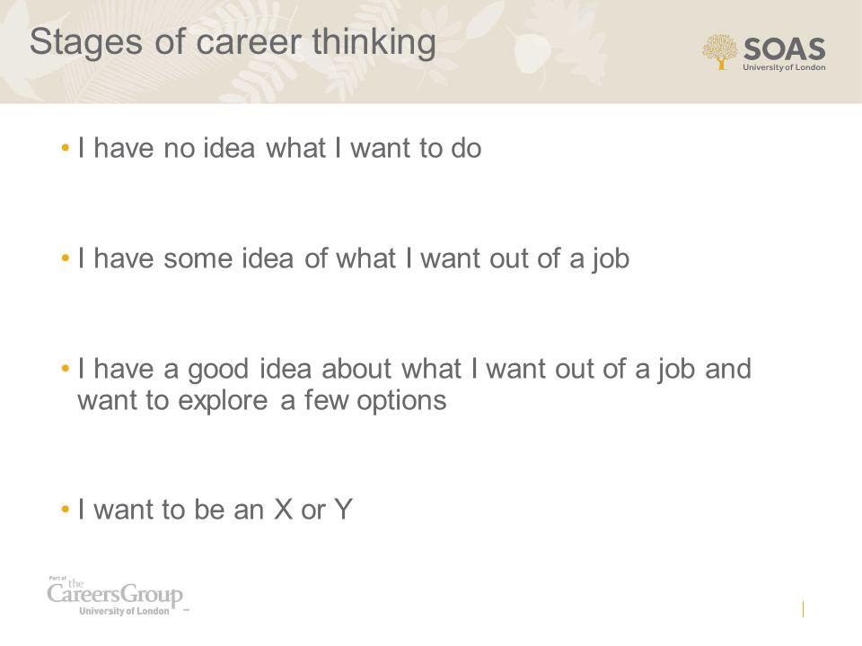 Planning Your Job Hunt Masters Talk Victoria Wade Careers