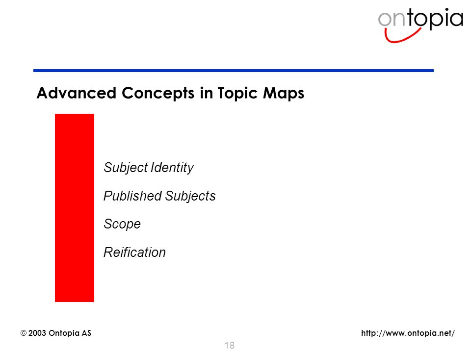 http://www.ontopia.net/ © 2003 Ontopia AS 18 Advanced Concepts in Topic Maps Subject Identity Published Subjects Scope Reification