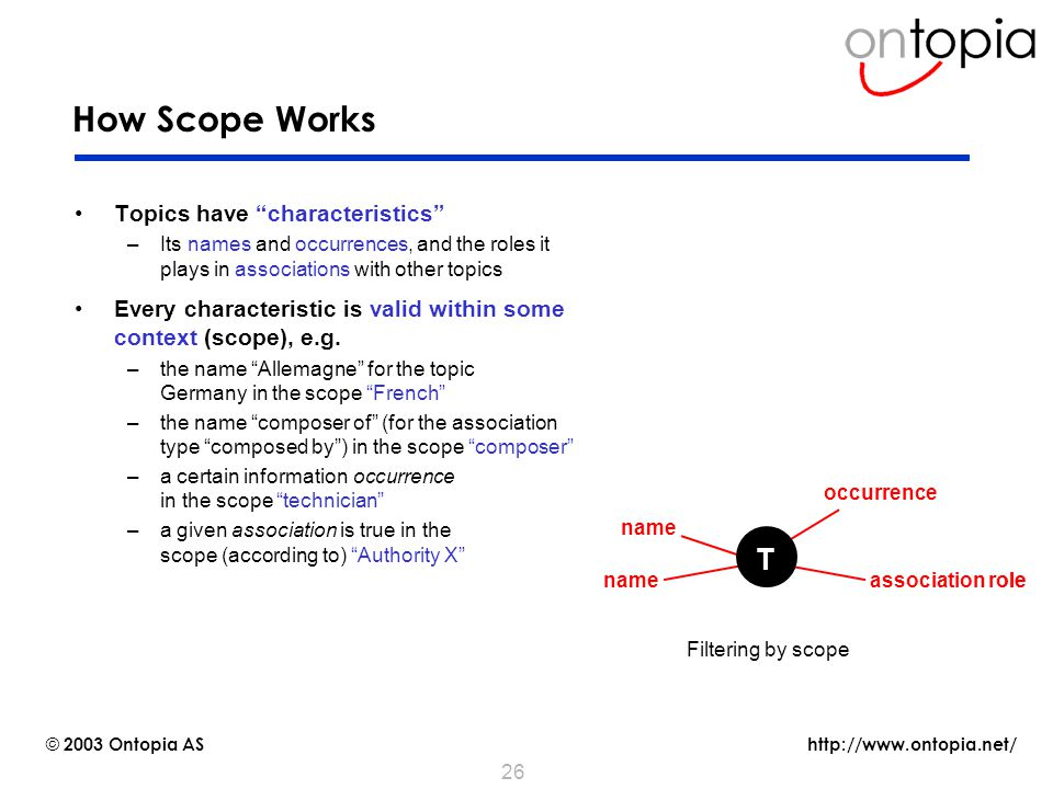 http://www.ontopia.net/ © 2003 Ontopia AS 26 How Scope Works Topics have characteristics –Its names and occurrences, and the roles it plays in associations with other topics Every characteristic is valid within some context (scope), e.g.