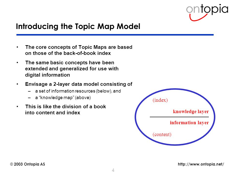 http://www.ontopia.net/ © 2003 Ontopia AS 4 Introducing the Topic Map Model The core concepts of Topic Maps are based on those of the back-of-book index The same basic concepts have been extended and generalized for use with digital information Envisage a 2-layer data model consisting of –a set of information resources (below), and –a knowledge map (above) This is like the division of a book into content and index knowledge layer information layer (index) (content)