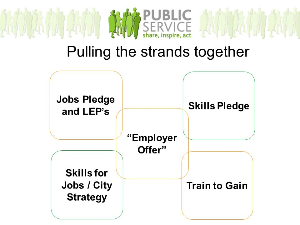 Pulling the strands together Jobs Pledge and LEP's Skills for Jobs / City Strategy Train to Gain Employer Offer Skills Pledge
