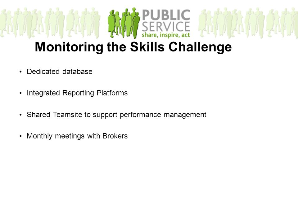 Monitoring the Skills Challenge Dedicated database Integrated Reporting Platforms Shared Teamsite to support performance management Monthly meetings with Brokers