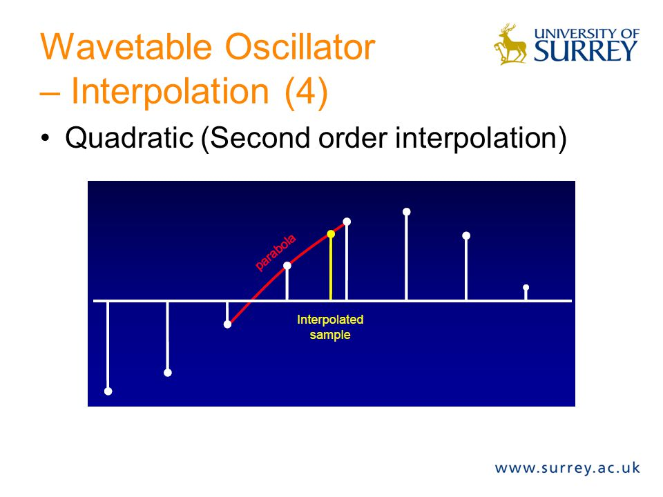 Wavetable Oscillator Interpolation (3) Linear (First order interpolation)
