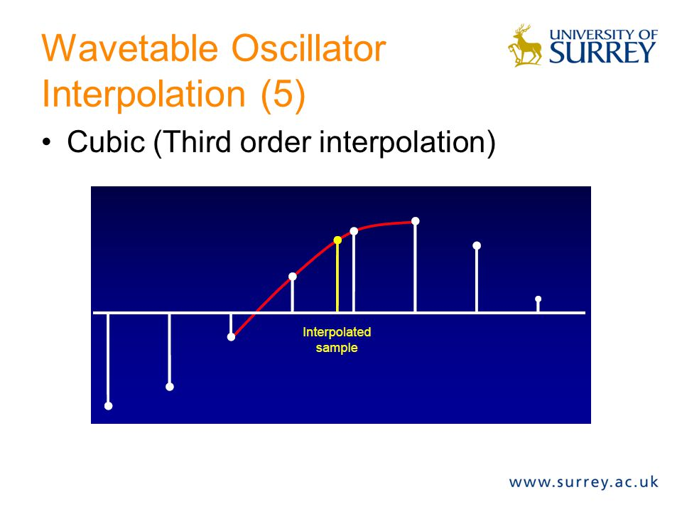 Wavetable Oscillator – Interpolation (4) Quadratic (Second order interpolation)