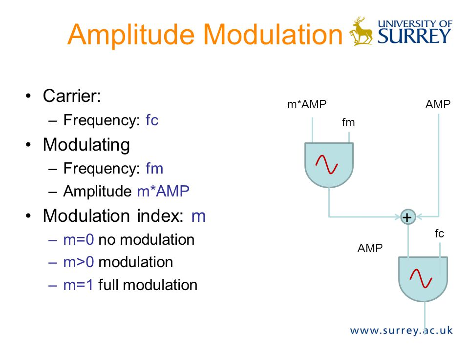 Modulation Modulation: Alteration of amplitude, phase or frequency of an oscillator, in accordance to another signal (Dodge & Jerse, 1997) Vocabulary: –Carrier oscillator: modulated oscillator –Carrier wave: modulated signal (prior to modulation) Spectral components of modulated signal : –Carrier components: come only from carrier –Sidebands: come from both carrier & modularion