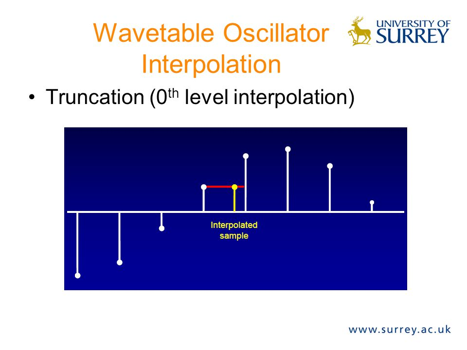 Wavetable Oscillator Distortions Quantization: Eg, pure tone F0=440Hz, Fs=8,192Hz –Truncate N=16 –Truncate N=32 –Truncate N=512 Interpolation: truncate, mean, linear Aliasing