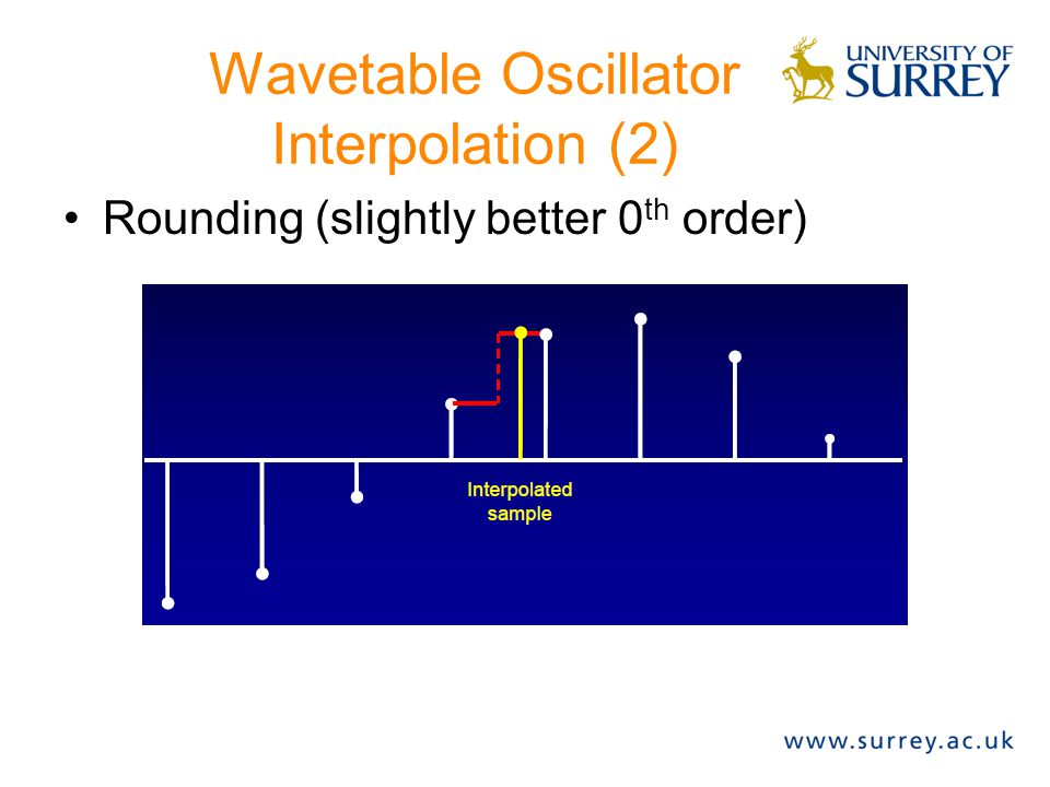 Wavetable Oscillator Interpolation Truncation (0 th level interpolation)