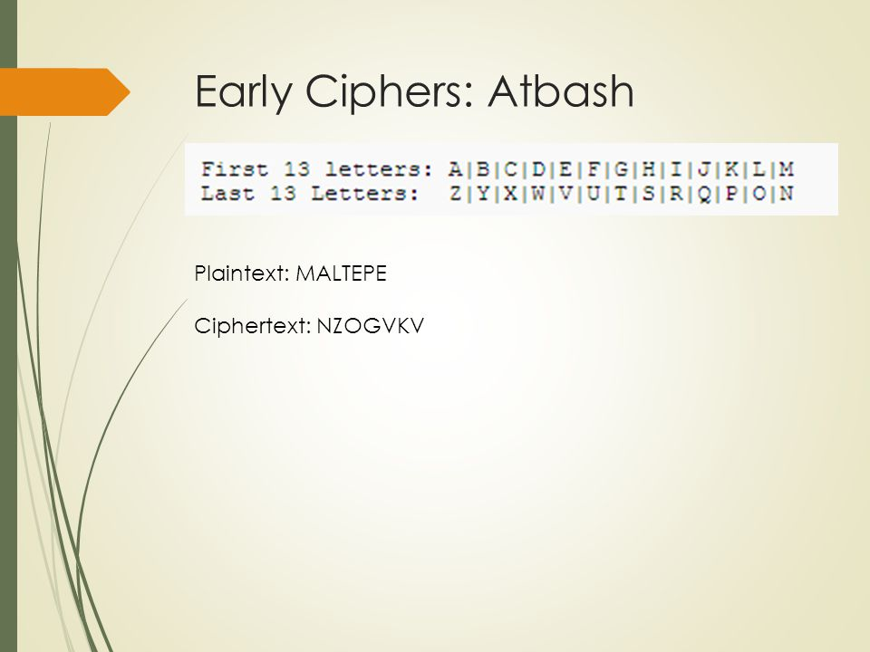 Early Ciphers: Atbash Plaintext: MALTEPE Ciphertext: NZOGVKV