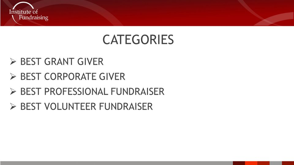 CATEGORIES  BEST GRANT GIVER  BEST CORPORATE GIVER  BEST PROFESSIONAL FUNDRAISER  BEST VOLUNTEER FUNDRAISER