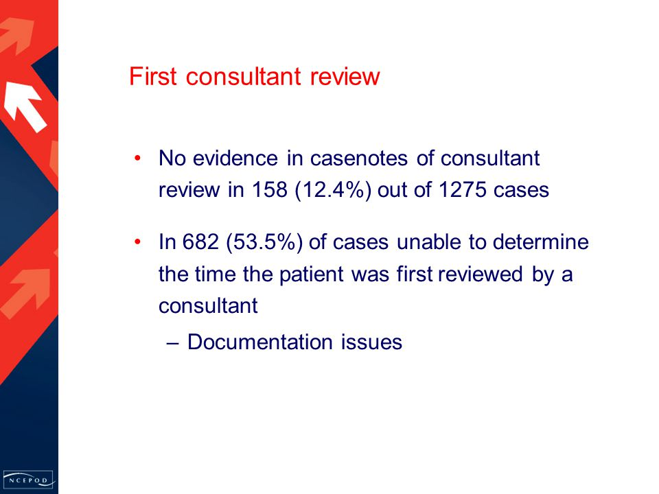 First consultant review No evidence in casenotes of consultant review in 158 (12.4%) out of 1275 cases In 682 (53.5%) of cases unable to determine the time the patient was first reviewed by a consultant –Documentation issues