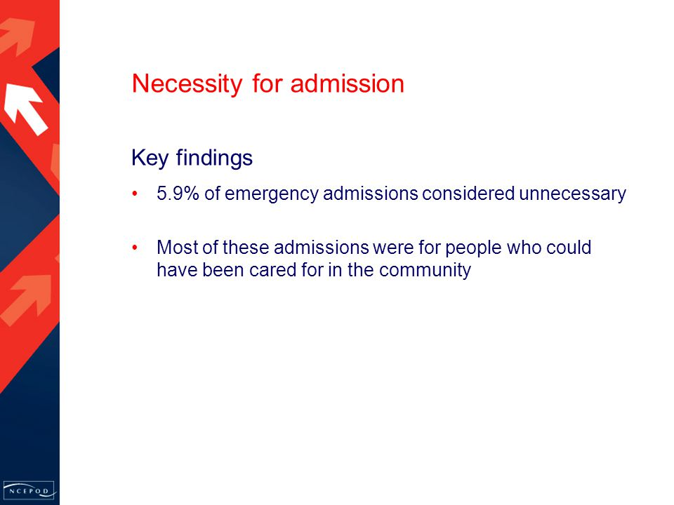 Key findings 5.9% of emergency admissions considered unnecessary Most of these admissions were for people who could have been cared for in the community Necessity for admission