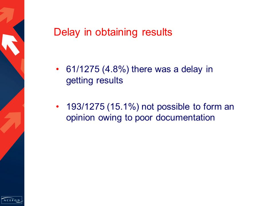 Delay in obtaining results 61/1275 (4.8%) there was a delay in getting results 193/1275 (15.1%) not possible to form an opinion owing to poor documentation