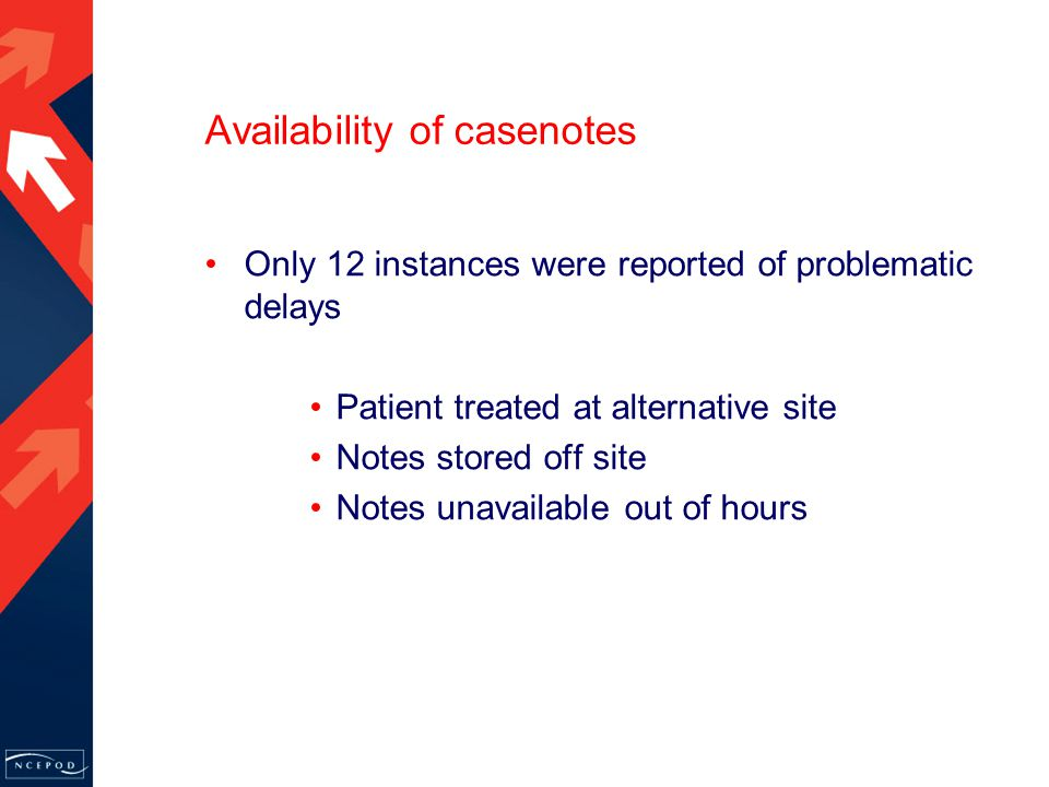 Availability of casenotes Only 12 instances were reported of problematic delays Patient treated at alternative site Notes stored off site Notes unavailable out of hours