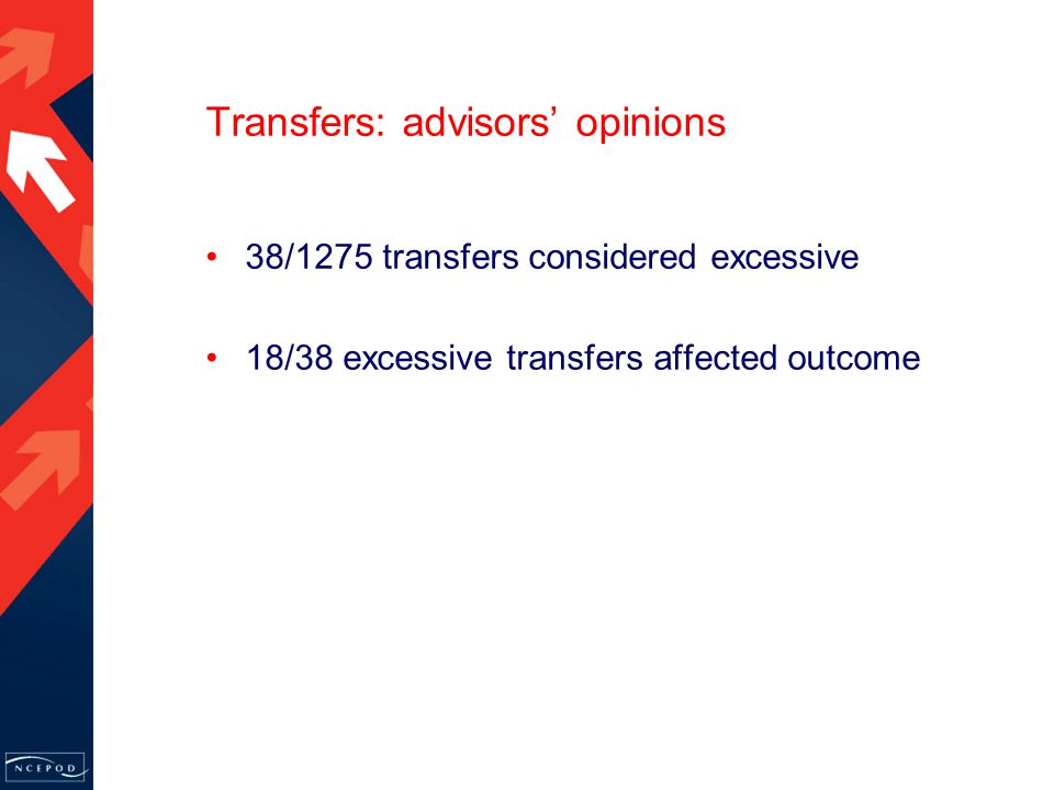Transfers: advisors' opinions 38/1275 transfers considered excessive 18/38 excessive transfers affected outcome