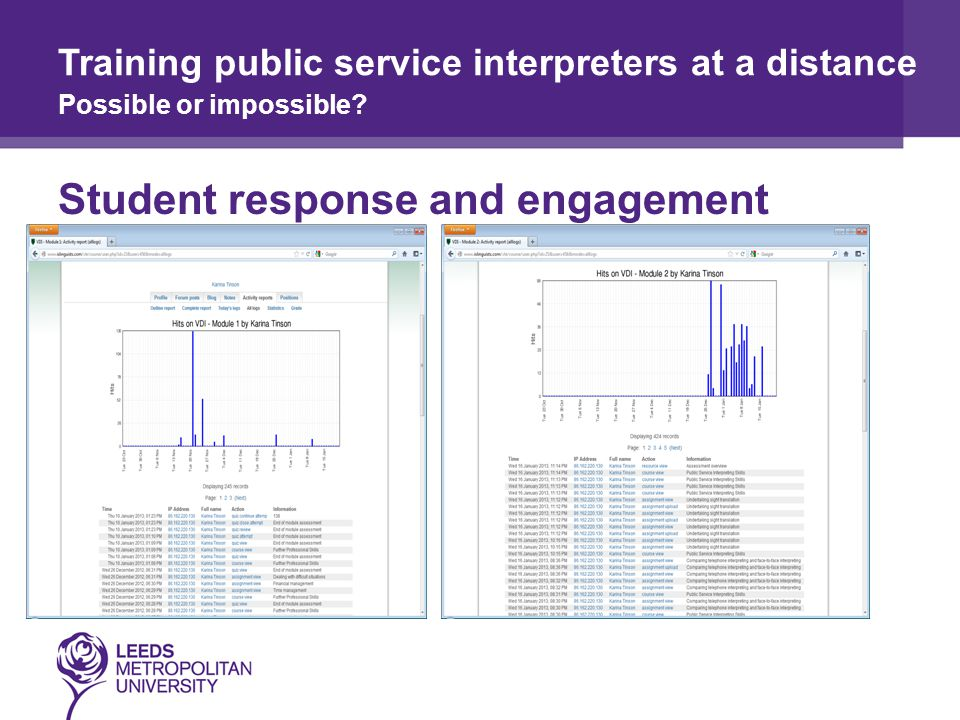 Student response and engagement Training public service interpreters at a distance Possible or impossible