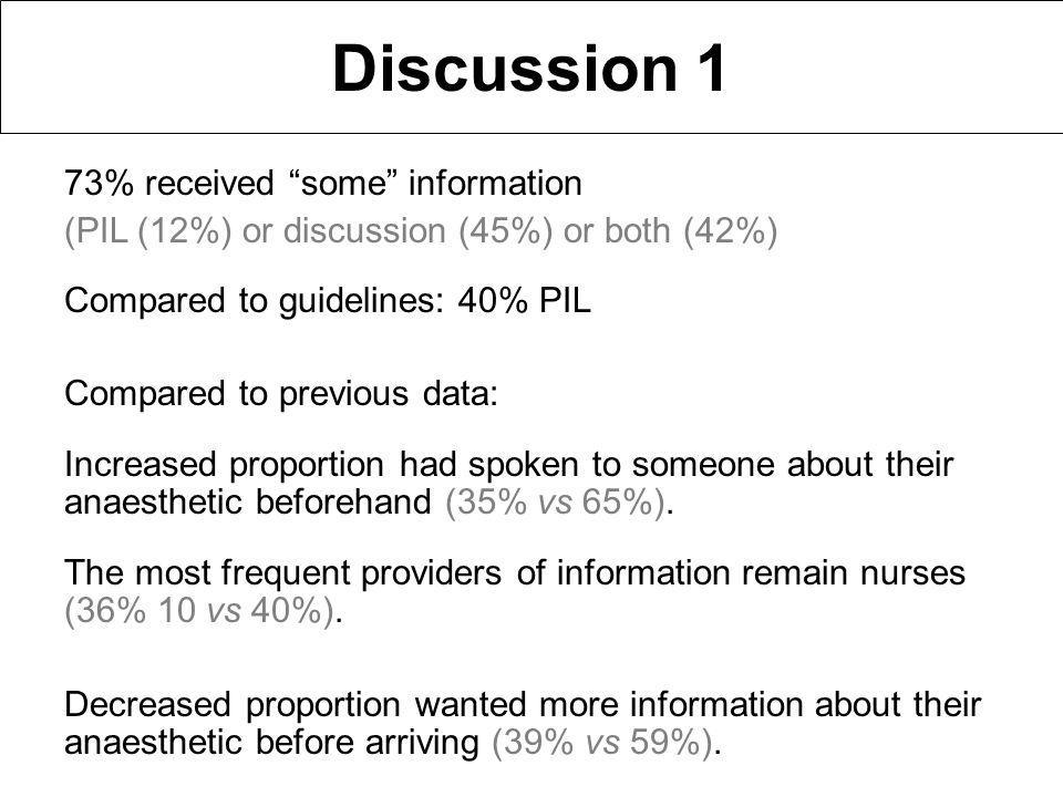 Discussion 1 73% received some information (PIL (12%) or discussion (45%) or both (42%) Compared to guidelines: 40% PIL Compared to previous data: Increased proportion had spoken to someone about their anaesthetic beforehand (35% vs 65%).