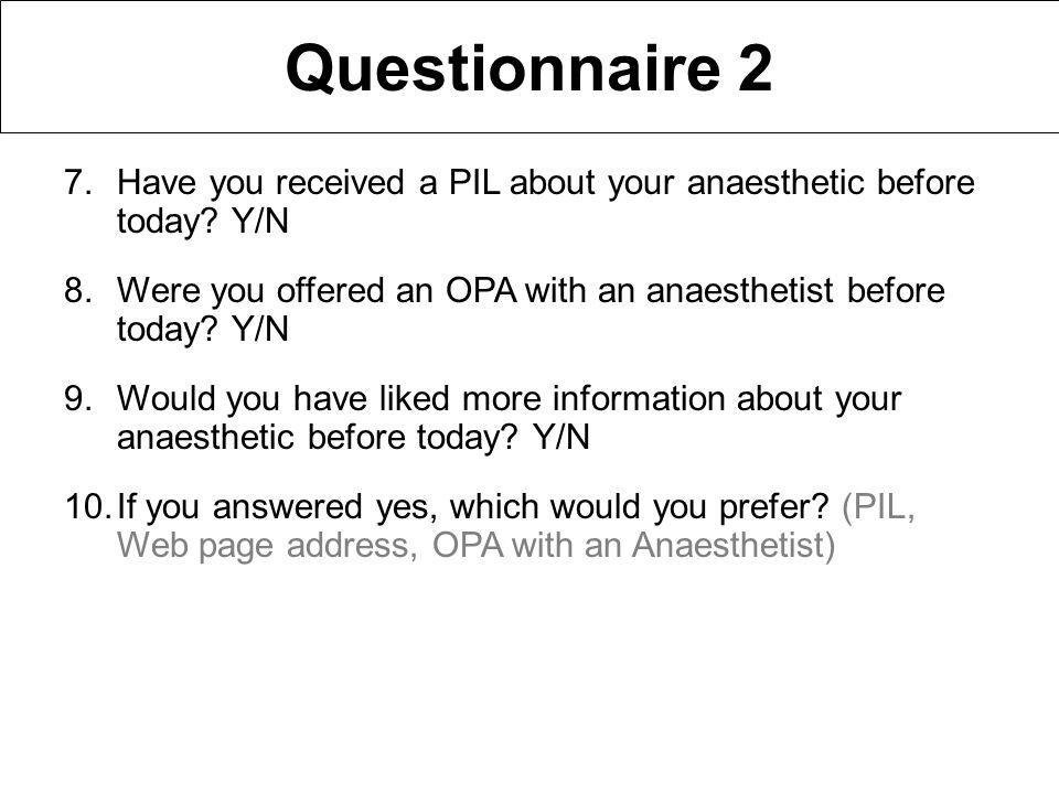 Questionnaire 2 7.Have you received a PIL about your anaesthetic before today.