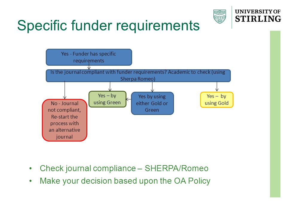 Specific funder requirements Check journal compliance – SHERPA/Romeo Make your decision based upon the OA Policy Yes - Funder has specific requirements Is the journal compliant with funder requirements.