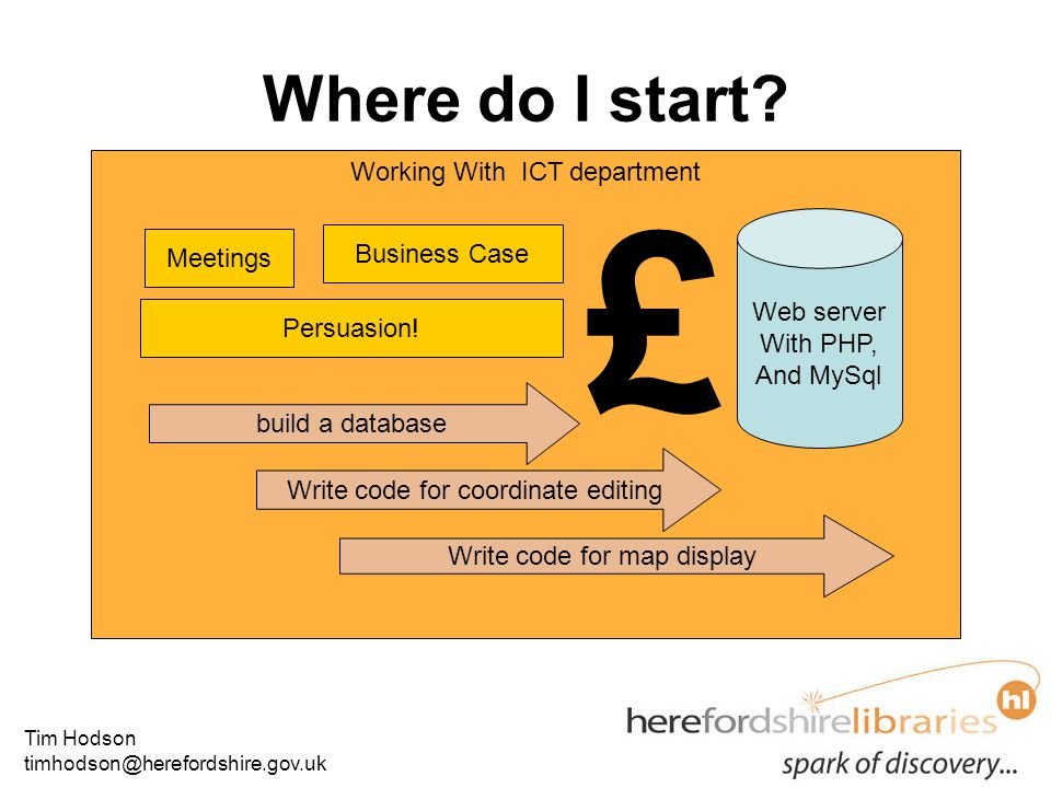 Tim Hodson timhodson@herefordshire.gov.uk Working With ICT department Where do I start.