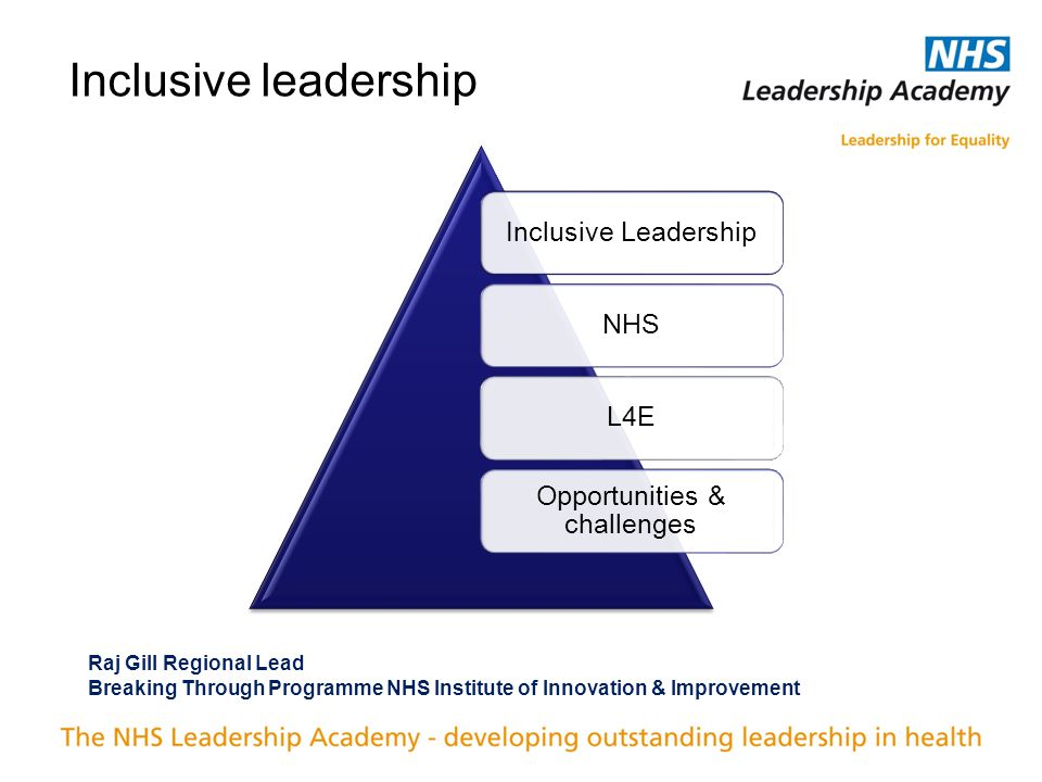 Inclusive leadership Inclusive LeadershipNHSL4E Opportunities & challenges Raj Gill Regional Lead Breaking Through Programme NHS Institute of Innovation & Improvement