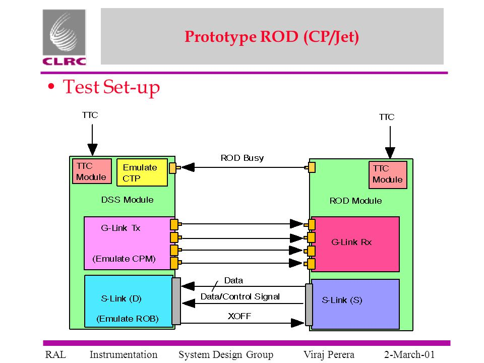 System Design GroupInstrumentationViraj PereraRAL2-March-01 Prototype ROD (CP/Jet) Test Set-up