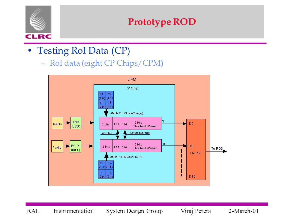 System Design GroupInstrumentationViraj PereraRAL2-March-01 Prototype ROD Testing RoI Data (CP) –RoI data (eight CP Chips/CPM)