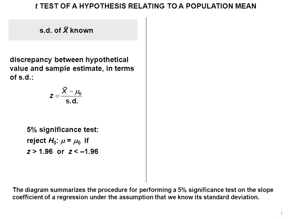 1 t TEST OF A HYPOTHESIS RELATING TO A POPULATION MEAN s.d.