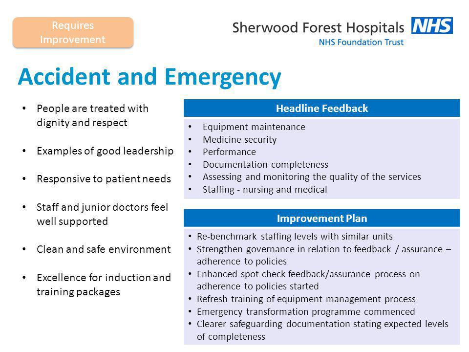 Accident and Emergency People are treated with dignity and respect Examples of good leadership Responsive to patient needs Staff and junior doctors feel well supported Clean and safe environment Excellence for induction and training packages Headline Feedback Equipment maintenance Medicine security Performance Documentation completeness Assessing and monitoring the quality of the services Staffing - nursing and medical Improvement Plan Re-benchmark staffing levels with similar units Strengthen governance in relation to feedback / assurance – adherence to policies Enhanced spot check feedback/assurance process on adherence to policies started Refresh training of equipment management process Emergency transformation programme commenced Clearer safeguarding documentation stating expected levels of completeness Requires Improvement