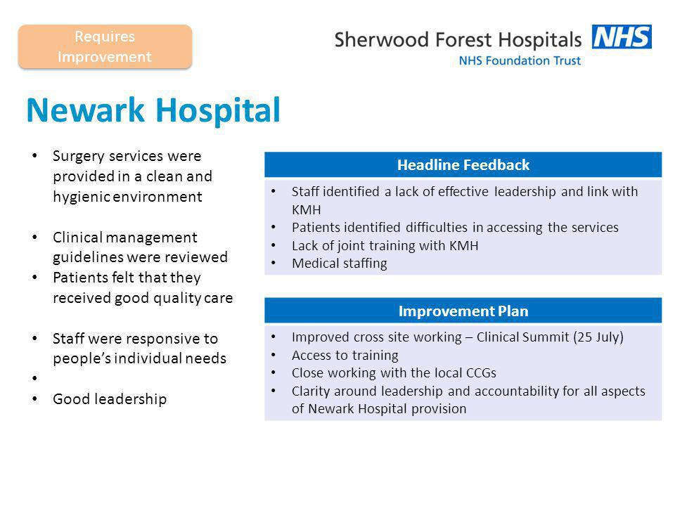 Newark Hospital Surgery services were provided in a clean and hygienic environment Clinical management guidelines were reviewed Patients felt that they received good quality care Staff were responsive to people's individual needs Good leadership Headline Feedback Staff identified a lack of effective leadership and link with KMH Patients identified difficulties in accessing the services Lack of joint training with KMH Medical staffing Improvement Plan Improved cross site working – Clinical Summit (25 July) Access to training Close working with the local CCGs Clarity around leadership and accountability for all aspects of Newark Hospital provision Requires Improvement