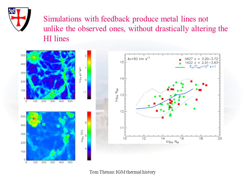 Tom Theuns: IGM thermal history Simulations with feedback produce metal lines not unlike the observed ones, without drastically altering the HI lines