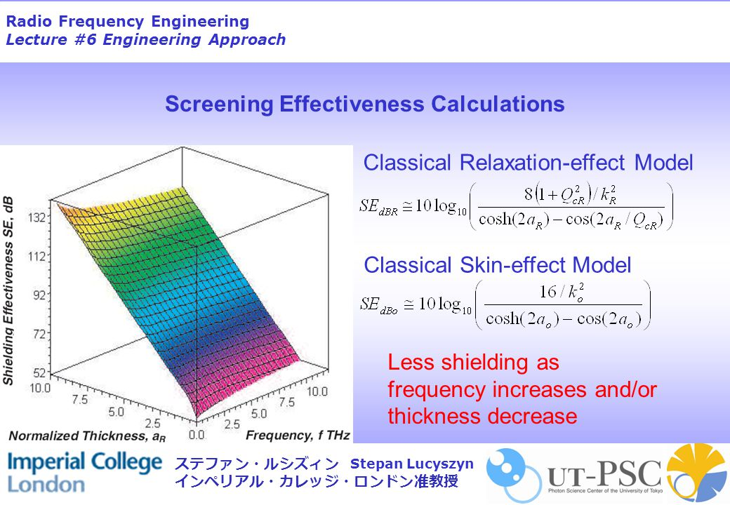 Radio Frequency Engineering Lecture #6 Engineering Approach Stepan Lucyszyn ステファン・ルシズィン インペリアル・カレッジ・ロンドン准教授 Screening Effectiveness Calculations Classical Relaxation-effect Model Classical Skin-effect Model Less shielding as frequency increases and/or thickness decrease
