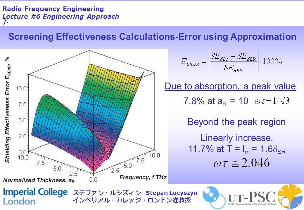 Radio Frequency Engineering Lecture #6 Engineering Approach Stepan Lucyszyn ステファン・ルシズィン インペリアル・カレッジ・ロンドン准教授 Due to absorption, a peak value ).