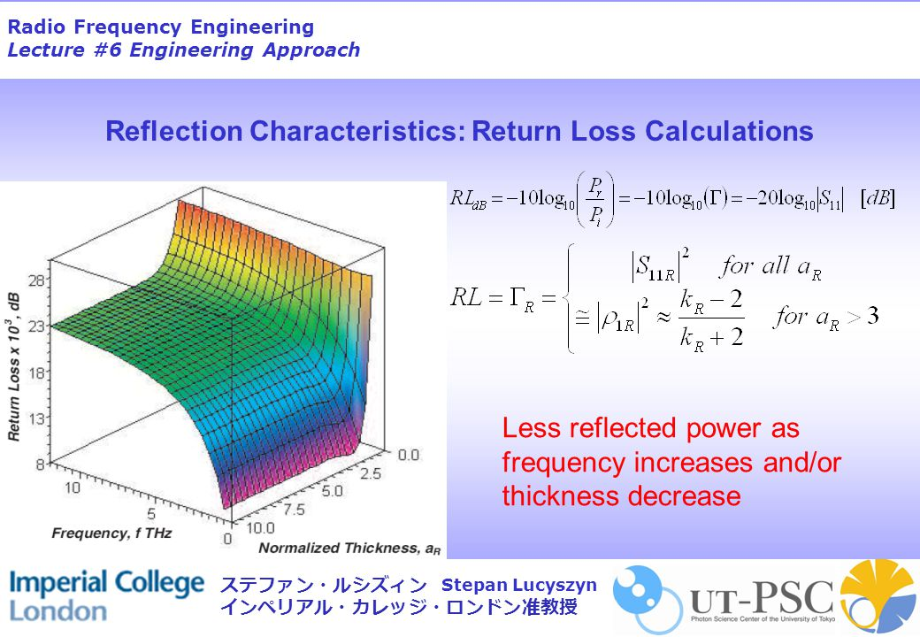 Radio Frequency Engineering Lecture #6 Engineering Approach Stepan Lucyszyn ステファン・ルシズィン インペリアル・カレッジ・ロンドン准教授 Reflection Characteristics: Return Loss Calculations Less reflected power as frequency increases and/or thickness decrease