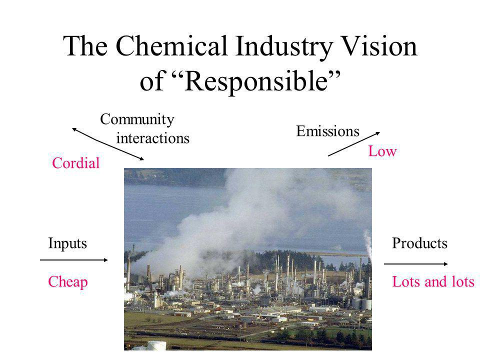 The Chemical Industry Vision of Responsible Inputs Cheap Community interactions Cordial Emissions Low Products Lots and lots