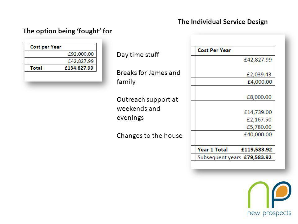 The option being 'fought' for The Individual Service Design Day time stuff Breaks for James and family Outreach support at weekends and evenings Changes to the house
