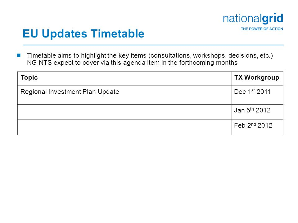 EU Updates Timetable  Timetable aims to highlight the key items (consultations, workshops, decisions, etc.) NG NTS expect to cover via this agenda item in the forthcoming months TopicTX Workgroup Regional Investment Plan UpdateDec 1 st 2011 Jan 5 th 2012 Feb 2 nd 2012