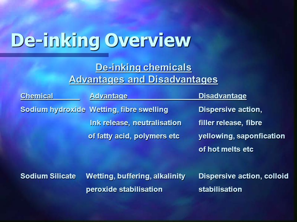 De-inking chemicals Advantages and Disadvantages Chemical AdvantageDisadvantage Sodium hydroxide Wetting, fibre swellingDispersive action, Ink release, neutralisationfiller release, fibre Ink release, neutralisationfiller release, fibre of fatty acid, polymers etcyellowing, saponfication of fatty acid, polymers etcyellowing, saponfication of hot melts etc Sodium Silicate Wetting, buffering, alkalinityDispersive action, colloid peroxide stabilisationstabilisation peroxide stabilisationstabilisation De-inking Overview