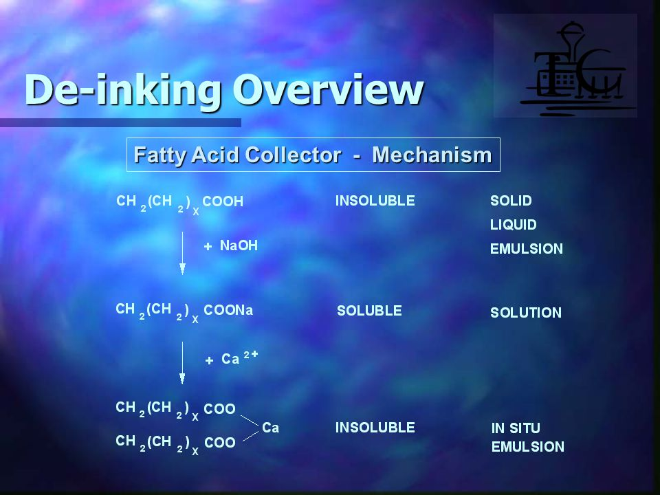 Fatty Acid Collector - Mechanism De-inking Overview
