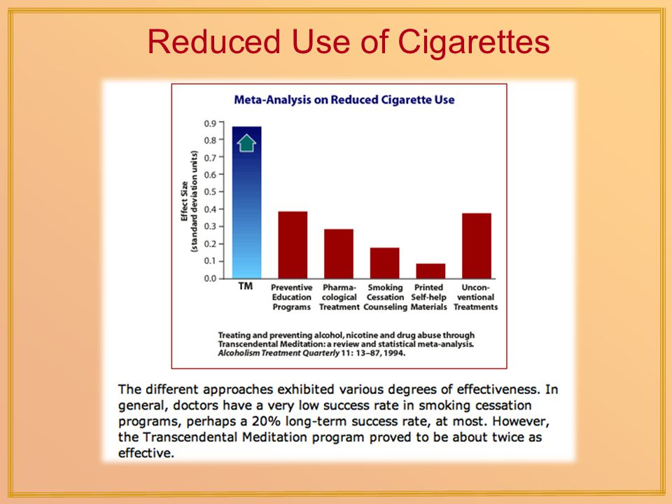 Reduced Use of Cigarettes