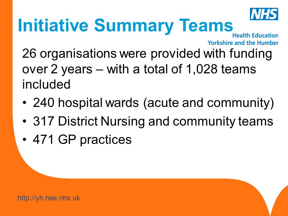 www.hee.nhs.uk http://yh.hee.nhs.uk Initiative Summary Teams 26 organisations were provided with funding over 2 years – with a total of 1,028 teams included 240 hospital wards (acute and community) 317 District Nursing and community teams 471 GP practices