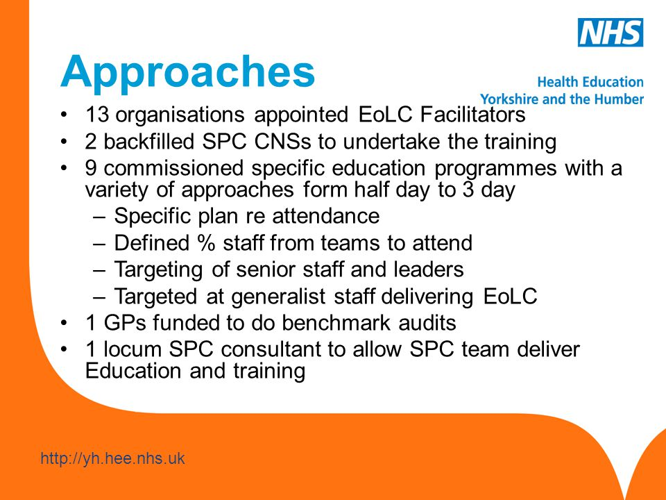 www.hee.nhs.uk http://yh.hee.nhs.uk Approaches 13 organisations appointed EoLC Facilitators 2 backfilled SPC CNSs to undertake the training 9 commissioned specific education programmes with a variety of approaches form half day to 3 day –Specific plan re attendance –Defined % staff from teams to attend –Targeting of senior staff and leaders –Targeted at generalist staff delivering EoLC 1 GPs funded to do benchmark audits 1 locum SPC consultant to allow SPC team deliver Education and training