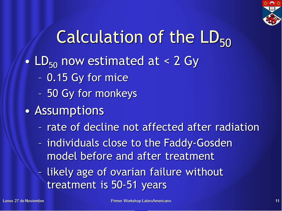 Lunes 27 de NoviembrePrimer Workshop LatinoAmericano11 Calculation of the LD 50 Calculation of the LD 50 LD 50 now estimated at < 2 GyLD 50 now estimated at < 2 Gy –0.15 Gy for mice –50 Gy for monkeys AssumptionsAssumptions –rate of decline not affected after radiation –individuals close to the Faddy-Gosden model before and after treatment –likely age of ovarian failure without treatment is 50-51 years