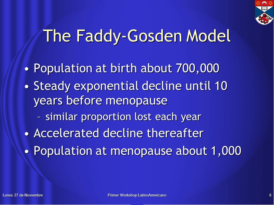 Lunes 27 de NoviembrePrimer Workshop LatinoAmericano6 The Faddy-Gosden Model Population at birth about 700,000Population at birth about 700,000 Steady exponential decline until 10 years before menopauseSteady exponential decline until 10 years before menopause –similar proportion lost each year Accelerated decline thereafterAccelerated decline thereafter Population at menopause about 1,000Population at menopause about 1,000