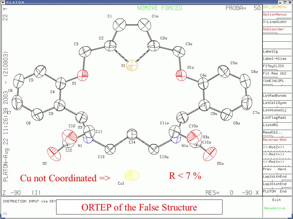 ORTEP of the False Structure R < 7 % Cu not Coordinated =>