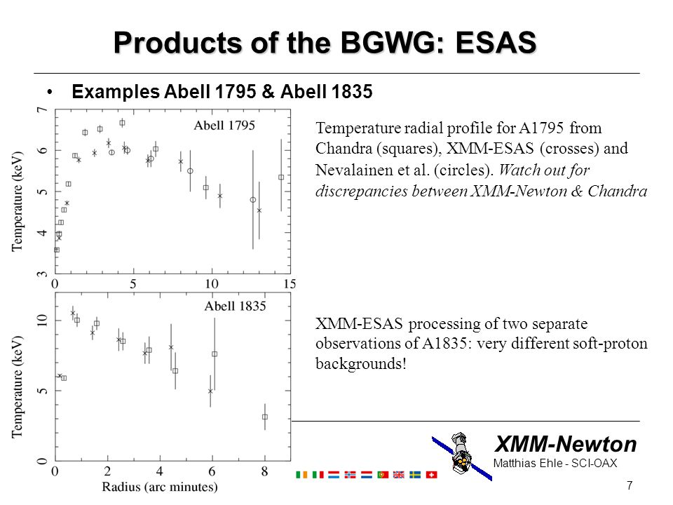 XMM-Newton 7 Matthias Ehle - SCI-OAX Products of the BGWG: ESAS Examples Abell 1795 & Abell 1835 Temperature radial profile for A1795 from Chandra (squares), XMM-ESAS (crosses) and Nevalainen et al.
