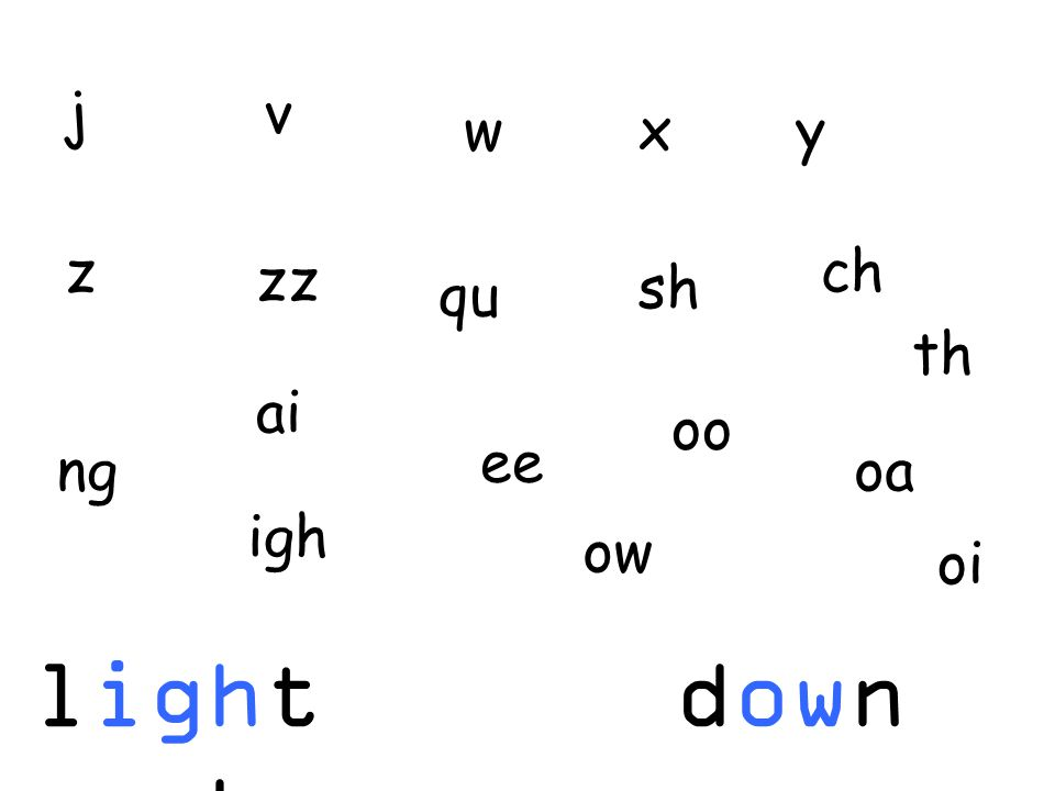 jv wxy z zz qu sh ng ai ee oo th igh ow oi ch oa light down week