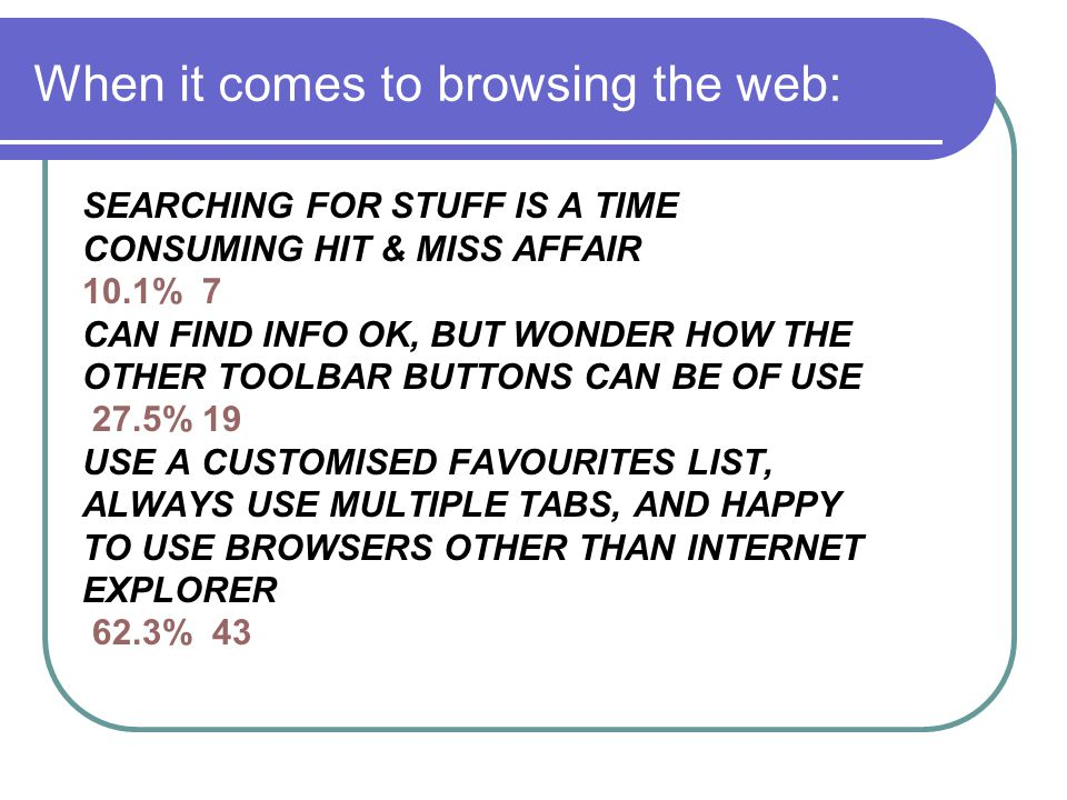 When it comes to browsing the web: SEARCHING FOR STUFF IS A TIME CONSUMING HIT & MISS AFFAIR 10.1% 7 CAN FIND INFO OK, BUT WONDER HOW THE OTHER TOOLBAR BUTTONS CAN BE OF USE 27.5% 19 USE A CUSTOMISED FAVOURITES LIST, ALWAYS USE MULTIPLE TABS, AND HAPPY TO USE BROWSERS OTHER THAN INTERNET EXPLORER 62.3% 43