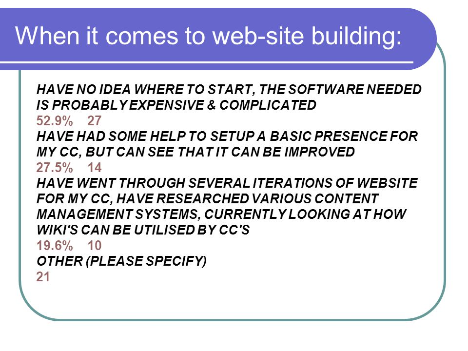 When it comes to web-site building: HAVE NO IDEA WHERE TO START, THE SOFTWARE NEEDED IS PROBABLY EXPENSIVE & COMPLICATED 52.9% 27 HAVE HAD SOME HELP TO SETUP A BASIC PRESENCE FOR MY CC, BUT CAN SEE THAT IT CAN BE IMPROVED 27.5% 14 HAVE WENT THROUGH SEVERAL ITERATIONS OF WEBSITE FOR MY CC, HAVE RESEARCHED VARIOUS CONTENT MANAGEMENT SYSTEMS, CURRENTLY LOOKING AT HOW WIKI S CAN BE UTILISED BY CC S 19.6% 10 OTHER (PLEASE SPECIFY) 21